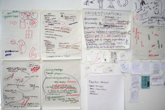 Papers with diagrams and writing pinned to a wall