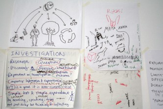 Investigation Diagrams pasted to a wall in DCA