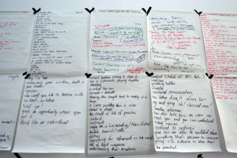 Many lists and reflections taped to a wall in an art gallery