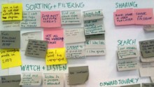 A flip chart covered in post its with planning notes on them